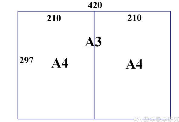 a4纸尺寸大小