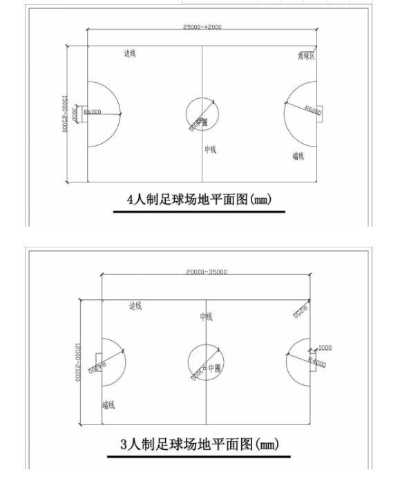 足球场地标准尺寸3