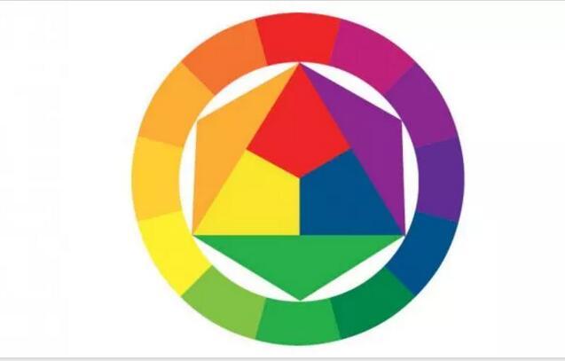 传统色彩理论色环